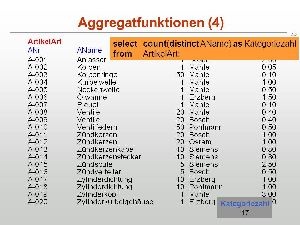 55 Aggregatfunktionen (4) selectcount(distinct AName) as Kategoriezahl fromArtikelArt; Kategoriezahl 17