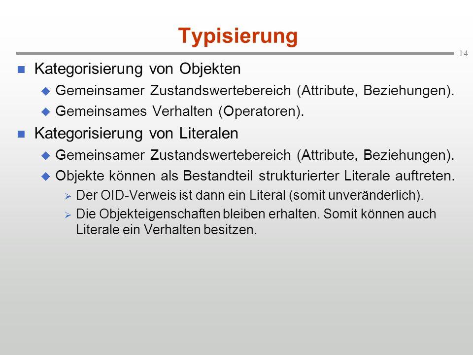 14 Typisierung Kategorisierung von Objekten Gemeinsamer Zustandswertebereich (Attribute, Beziehungen). Gemeinsames Verhalten (Operatoren). Kategorisie