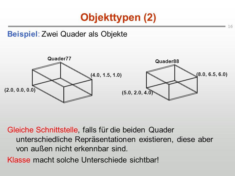 16 Objekttypen (2) Beispiel: Zwei Quader als Objekte Quader77 (4.0, 1.5, 1.0) (2.0, 0.0, 0.0) (5.0, 2.0, 4.0) (8.0, 6.5, 6.0) Quader88 Gleiche Schnitt