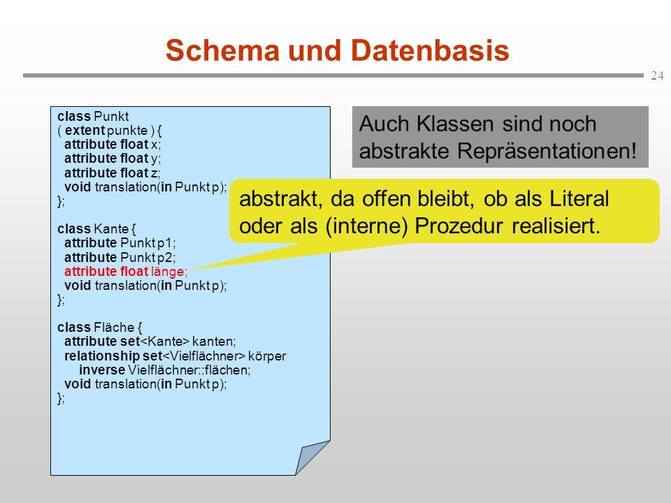 24 Schema und Datenbasis class Punkt ( extent punkte ) { attribute float x; attribute float y; attribute float z; void translation(in Punkt p); }; cla