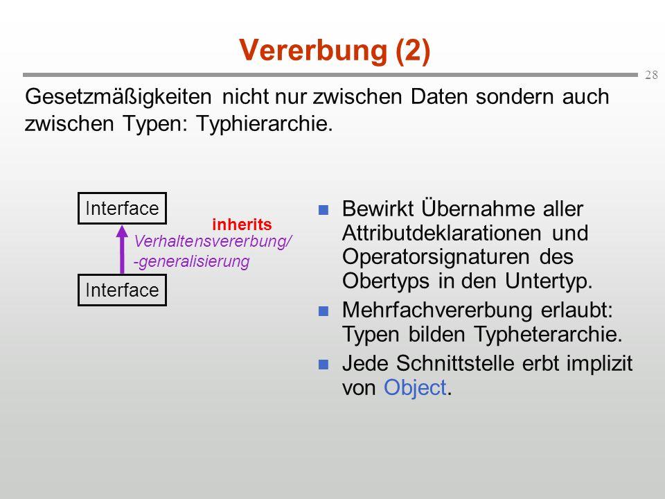 28 Vererbung (2) Gesetzmäßigkeiten nicht nur zwischen Daten sondern auch zwischen Typen: Typhierarchie. Interface Verhaltensvererbung/ -generalisierun