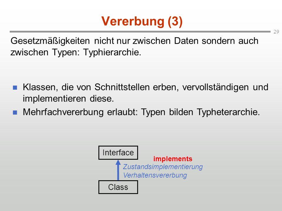 29 Vererbung (3) Gesetzmäßigkeiten nicht nur zwischen Daten sondern auch zwischen Typen: Typhierarchie. Interface Class Zustandsimplementierung Verhal