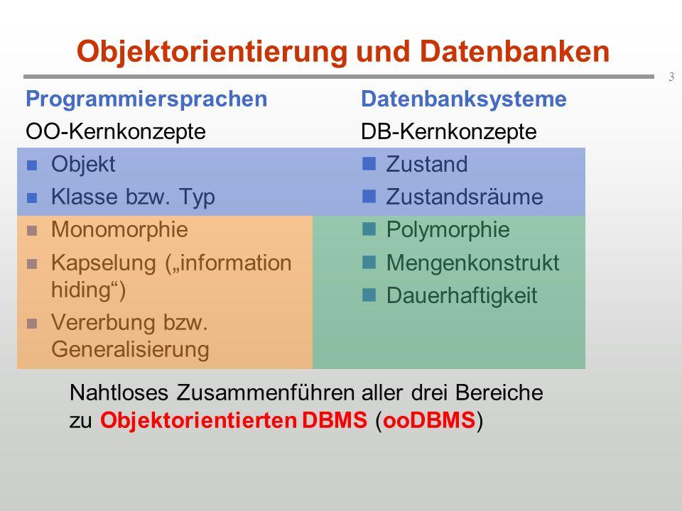 3 Objektorientierung und Datenbanken Programmiersprachen OO-Kernkonzepte Objekt Klasse bzw. Typ Monomorphie Kapselung (information hiding) Vererbung b