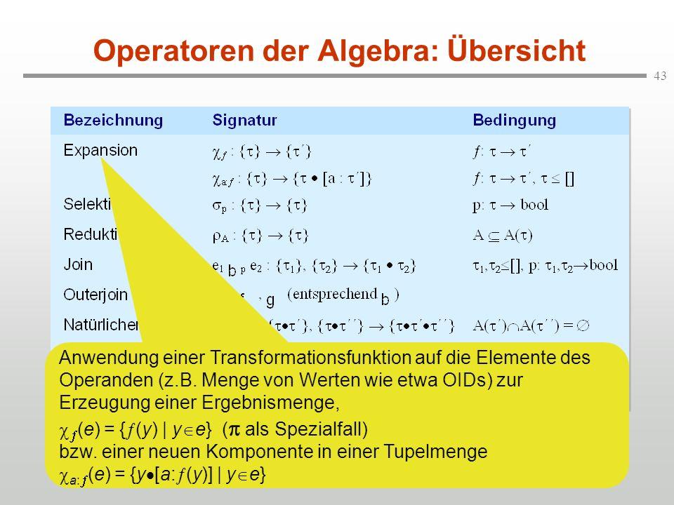 43 Operatoren der Algebra: Übersicht Anwendung einer Transformationsfunktion auf die Elemente des Operanden (z.B. Menge von Werten wie etwa OIDs) zur