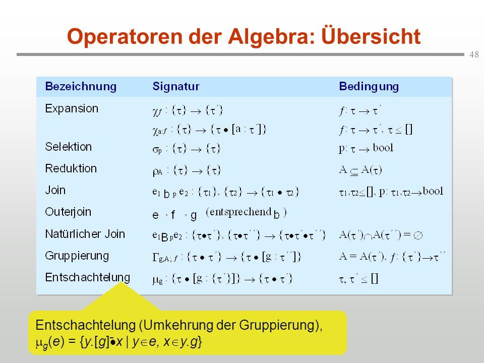 48 Operatoren der Algebra: Übersicht Entschachtelung (Umkehrung der Gruppierung), g (e) = {y.[g] x | y e, x y.g} -