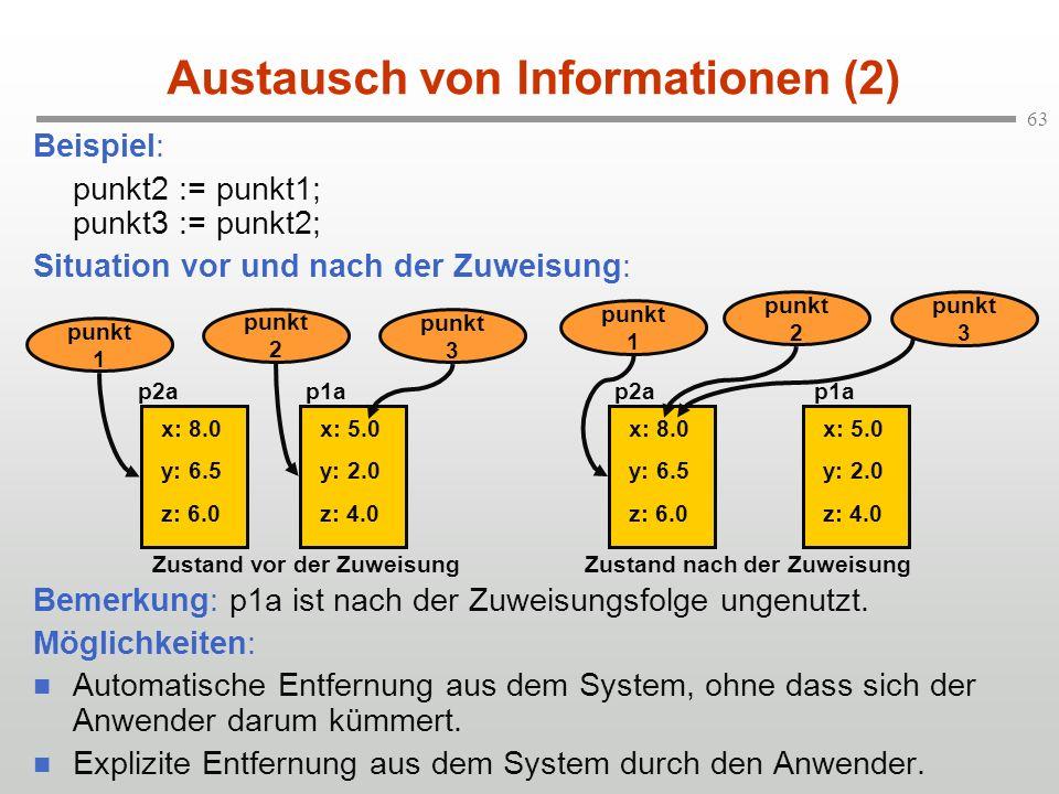 63 Austausch von Informationen (2) Beispiel: punkt2 := punkt1; punkt3 := punkt2; Situation vor und nach der Zuweisung: Bemerkung: p1a ist nach der Zuw