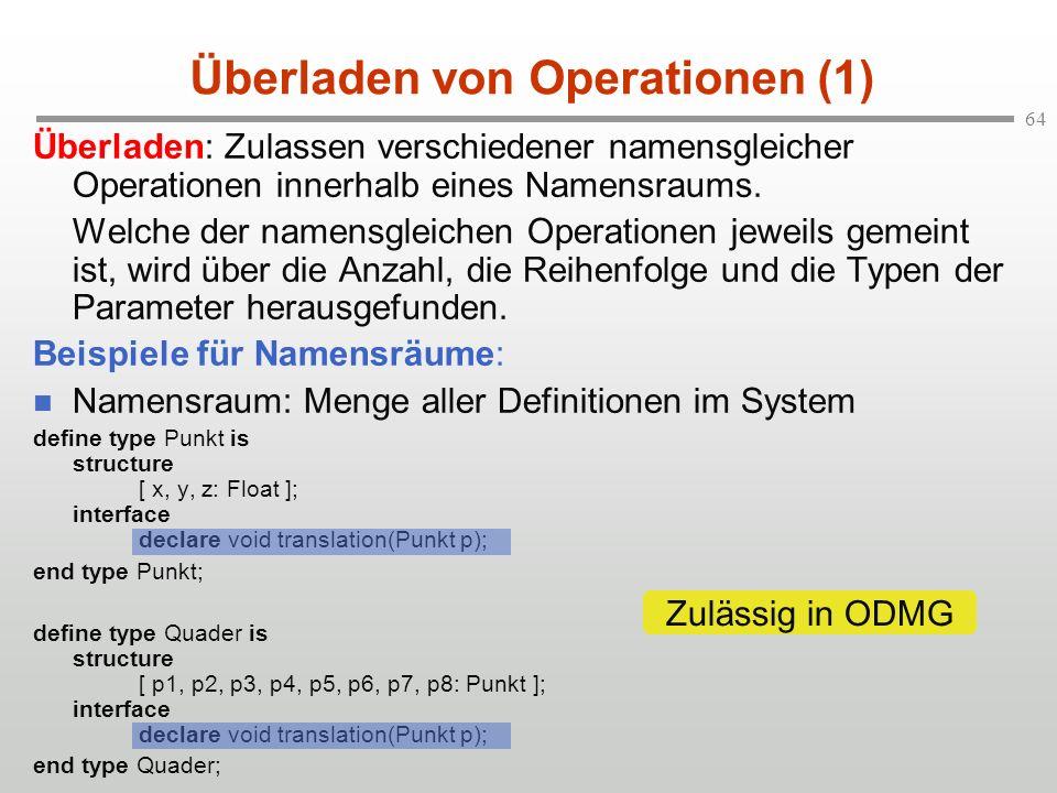 64 Überladen von Operationen (1) Überladen: Zulassen verschiedener namensgleicher Operationen innerhalb eines Namensraums. Welche der namensgleichen O