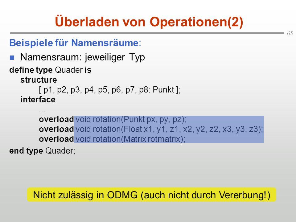 65 Überladen von Operationen(2) Beispiele für Namensräume: Namensraum: jeweiliger Typ define type Quader is structure [ p1, p2, p3, p4, p5, p6, p7, p8