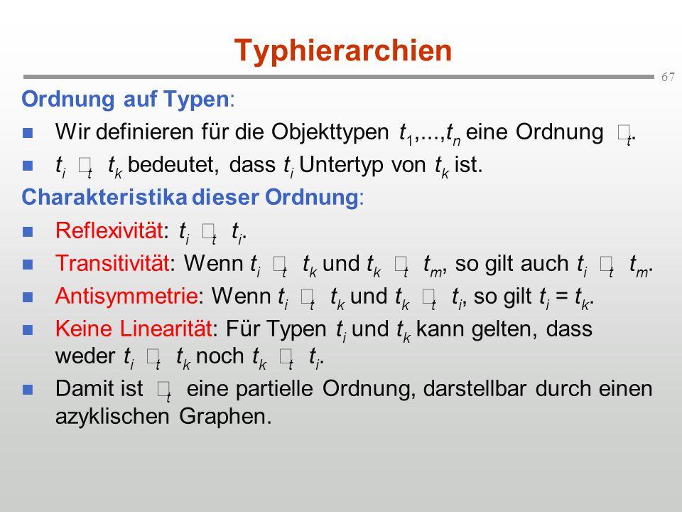 67 Typhierarchien Ordnung auf Typen: Wir definieren für die Objekttypen t 1,...,t n eine Ordnung t. t i t t k bedeutet, dass t i Untertyp von t k ist.