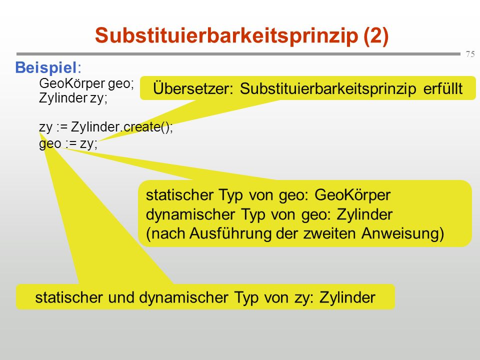 75 Übersetzer: Substituierbarkeitsprinzip erfüllt statischer und dynamischer Typ von zy: Zylinder Substituierbarkeitsprinzip (2) Beispiel: GeoKörper g