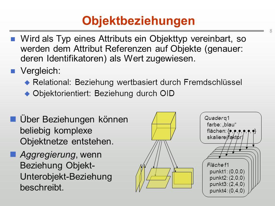 8 Objektbeziehungen Wird als Typ eines Attributs ein Objekttyp vereinbart, so werden dem Attribut Referenzen auf Objekte (genauer: deren Identifikator