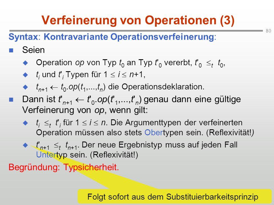80 Folgt sofort aus dem Substituierbarkeitsprinzip Verfeinerung von Operationen (3) Syntax: Kontravariante Operationsverfeinerung: Seien Operation op