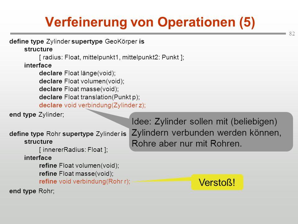 82 Verfeinerung von Operationen (5) define type Zylinder supertype GeoKörper is structure [ radius: Float, mittelpunkt1, mittelpunkt2: Punkt ]; interf
