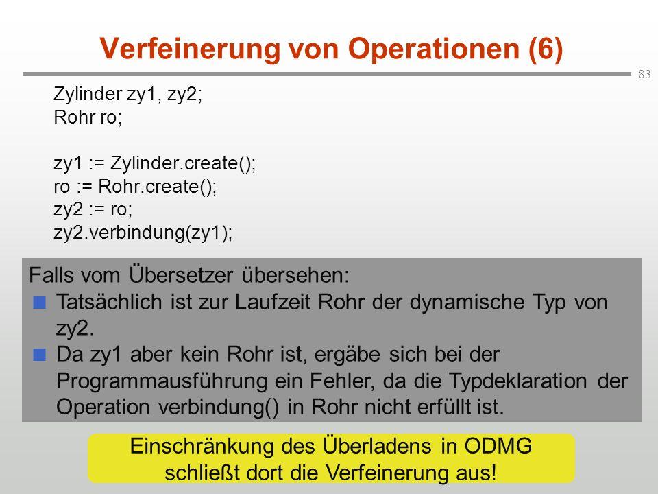 83 Verfeinerung von Operationen (6) Zylinder zy1, zy2; Rohr ro; zy1 := Zylinder.create(); ro := Rohr.create(); zy2 := ro; zy2.verbindung(zy1); Falls v
