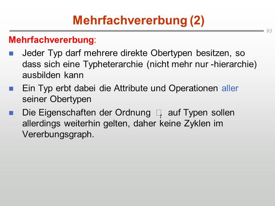 93 Mehrfachvererbung (2) Mehrfachvererbung: Jeder Typ darf mehrere direkte Obertypen besitzen, so dass sich eine Typheterarchie (nicht mehr nur -hiera