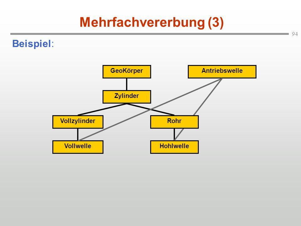 94 Mehrfachvererbung (3) Beispiel: GeoKörperZylinderVollzylinderHohlwelleVollwelleAntriebswelleRohr