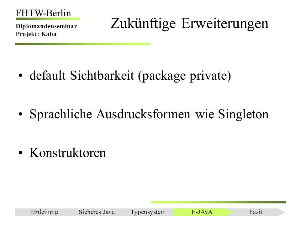 Einleitung FHTW-Berlin Diplomandenseminar Projekt: Kaba Zukünftige Erweiterungen default Sichtbarkeit (package private) Sprachliche Ausdrucksformen wi