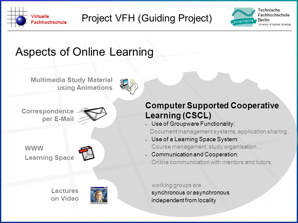 Virtuelle Fachhochschule Technische Fachhochschule Berlin University of Applied Sciences Aspects of Online Learning Lectures on Video Multimedia Study Material using Animations WWW Learning Space Correspondence per E-Mail Computer Supported Cooperative Learning (CSCL) Use of Groupware Functionality: Document management systems, application sharing..