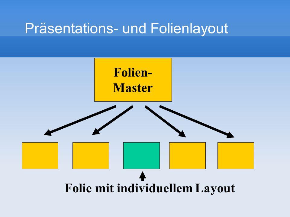 Präsentations- und Folienlayout Folien- Master Folie mit individuellem Layout