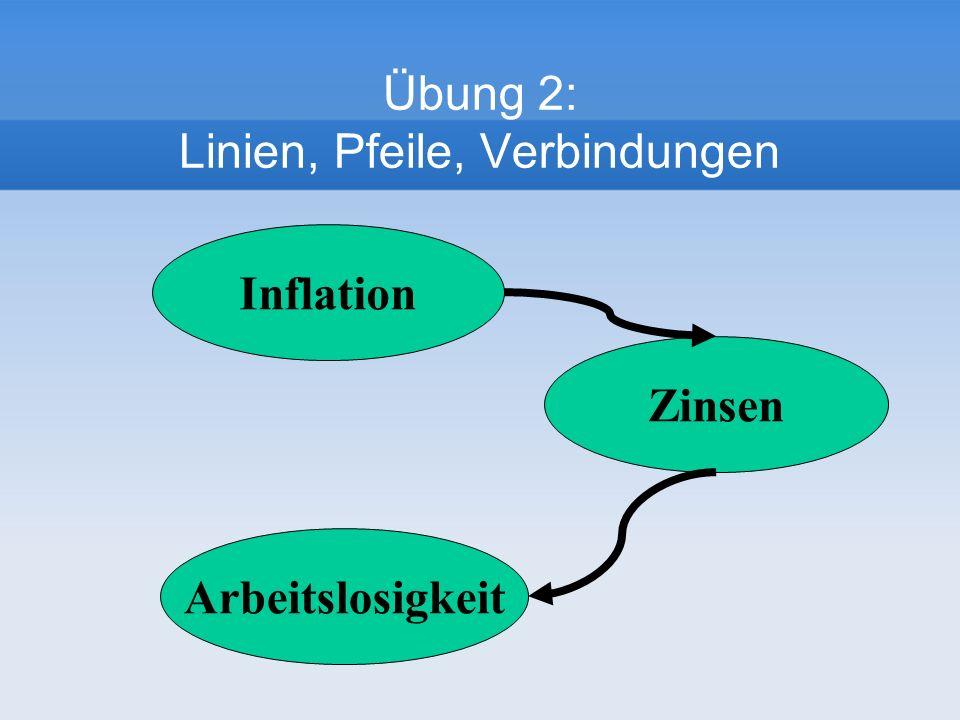 Übung 2: Linien, Pfeile, Verbindungen Inflation Zinsen Arbeitslosigkeit