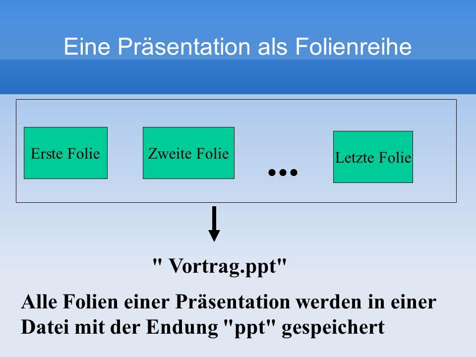2 Gliederungsansicht: Zum schnellen Eingeben von Folientext Höher- und Tieferstufen bis zur Neuer-stellung oder Zusammenfassung von Folien Einfaches Verschieben von Text zwischen einzelnen Folien Inhaltsfolie und Zusatzfolie Layoutkontrolle über Miniaturbild