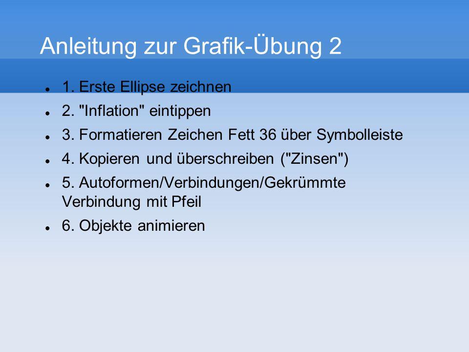 Anleitung zur Grafik-Übung 2 1. Erste Ellipse zeichnen 2.
