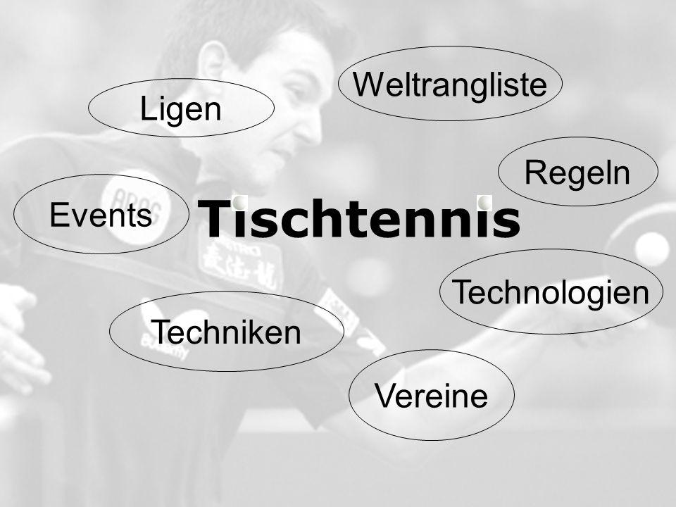 Events Vereine Technologien Regeln Ligen Weltrangliste Techniken