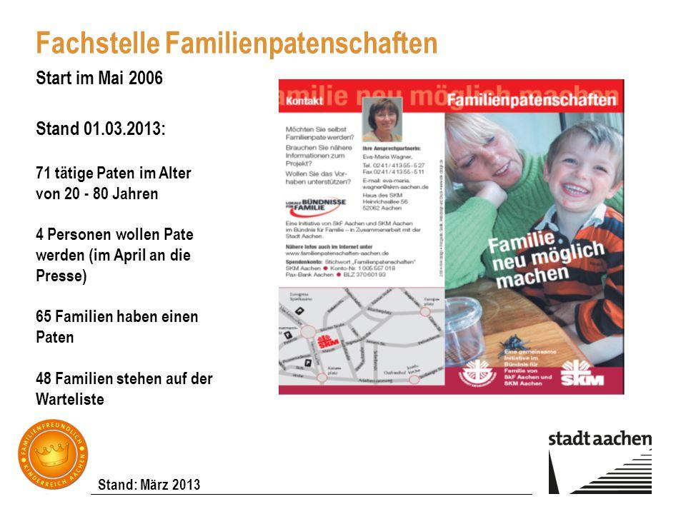 Stand: März 2013 Fachstelle Familienpatenschaften Start im Mai 2006 Stand 01.03.2013: 71 tätige Paten im Alter von 20 - 80 Jahren 4 Personen wollen Pa