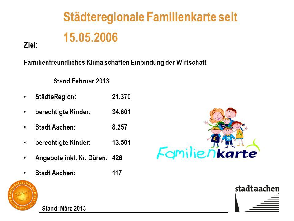 Stand: März 2013 Städteregionale Familienkarte seit 15.05.2006 Ziel: Familienfreundliches Klima schaffen Einbindung der Wirtschaft Stand Februar 2013