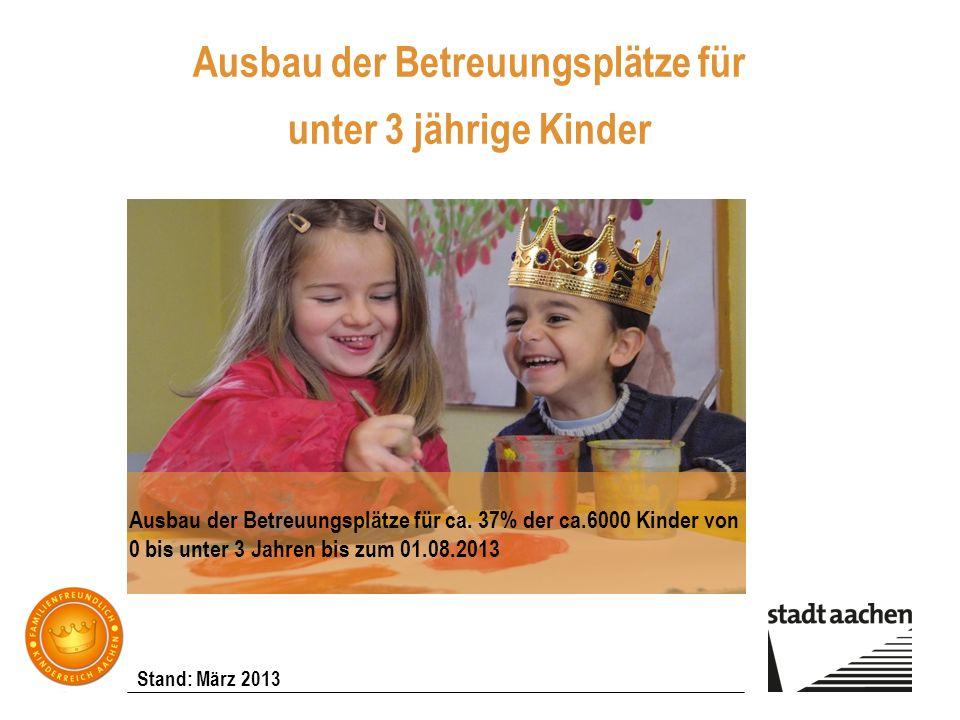 Stand: März 2013 Ausbau der Betreuungsplätze für unter 3 jährige Kinder Ausbau der Betreuungsplätze für ca. 37% der ca.6000 Kinder von 0 bis unter 3 J
