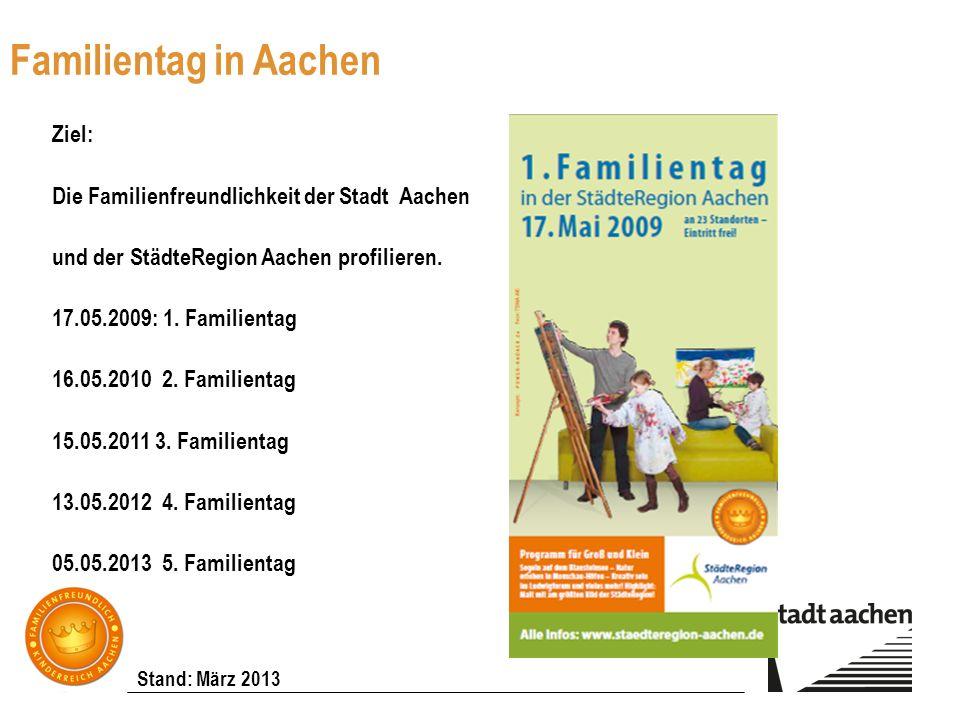 Stand: März 2013 Familientag in Aachen Ziel: Die Familienfreundlichkeit der Stadt Aachen und der StädteRegion Aachen profilieren. 17.05.2009: 1. Famil