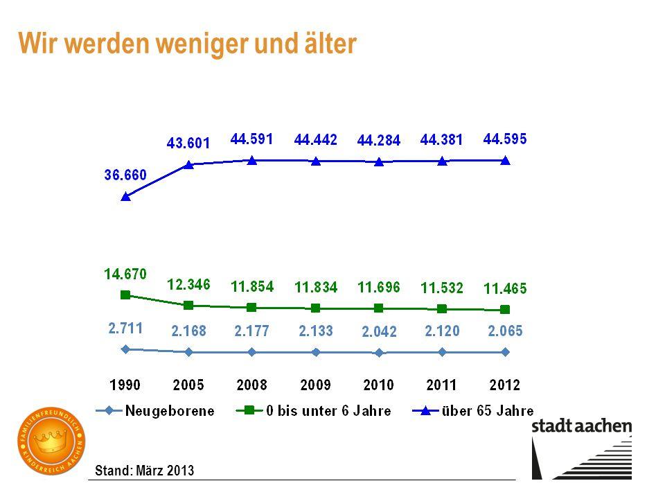Stand: März 2013 Wir werden weniger und älter