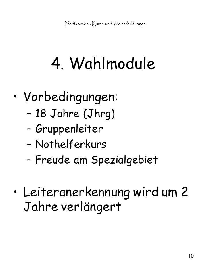 Pfadikarriere: Kurse und Weiterbildungen 11 WAHLMODULE SchneelagerWasser(spiele) Bike/ InlineSpielleitung Pionier/ Survival