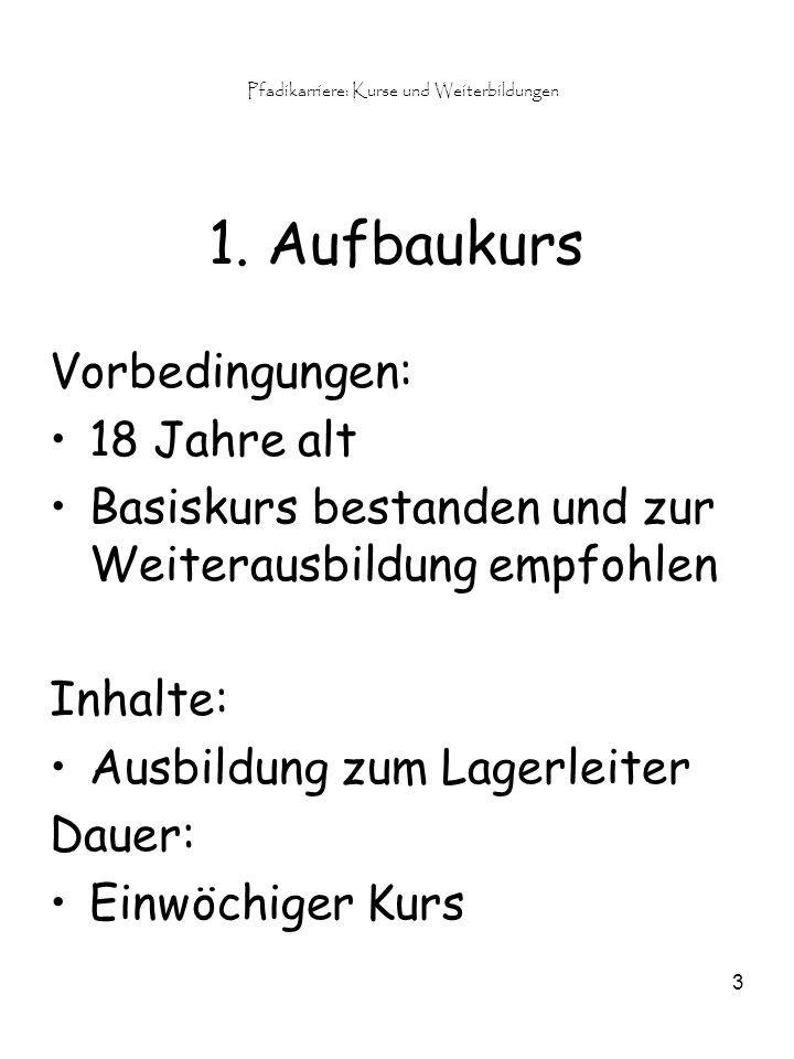 Pfadikarriere: Kurse und Weiterbildungen 4 2.Modul Fortbildung Dauer: mind.