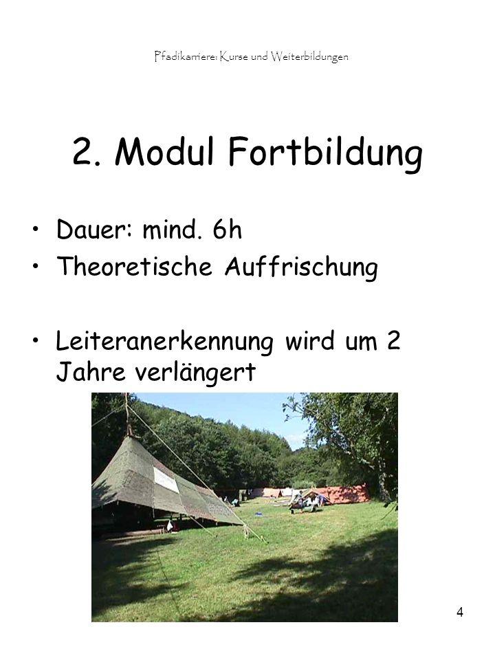 Pfadikarriere: Kurse und Weiterbildungen 4 2. Modul Fortbildung Dauer: mind.