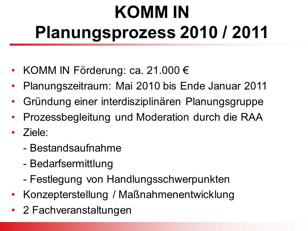 KOMM IN Planungsprozess 2010 / 2011 KOMM IN Förderung: ca.