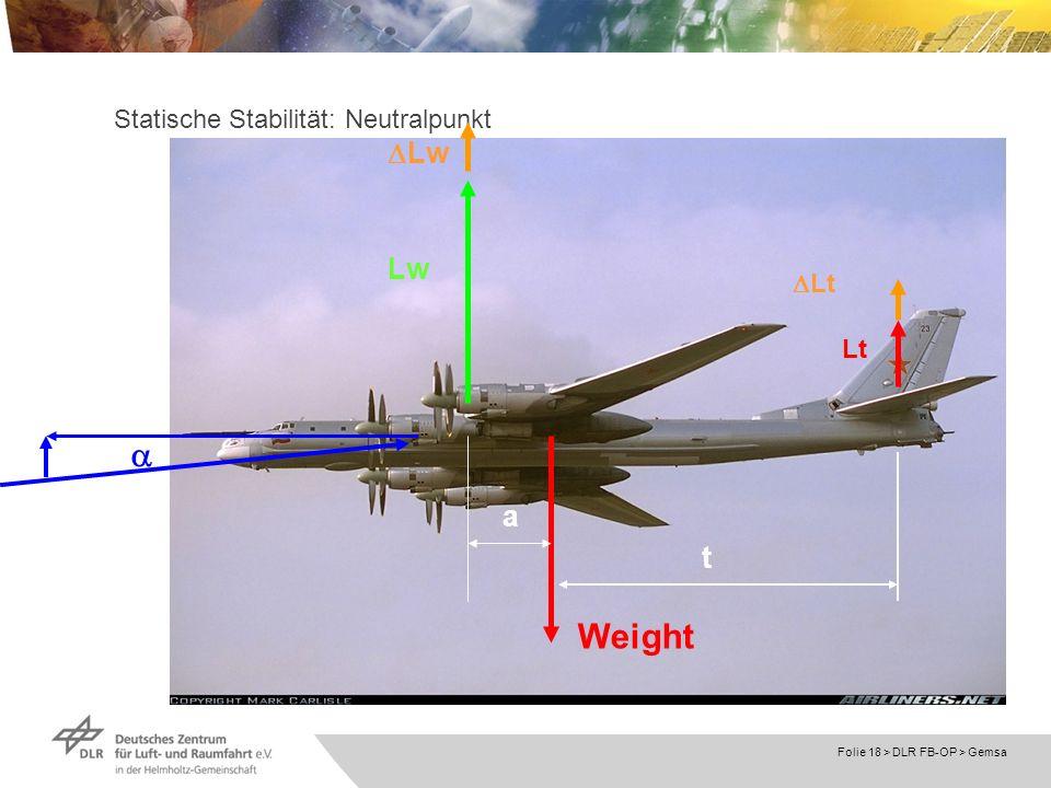 Folie 18 > DLR FB-OP > Gemsa Statische Stabilität: Neutralpunkt Lw Lt Weight Lw Lt a t