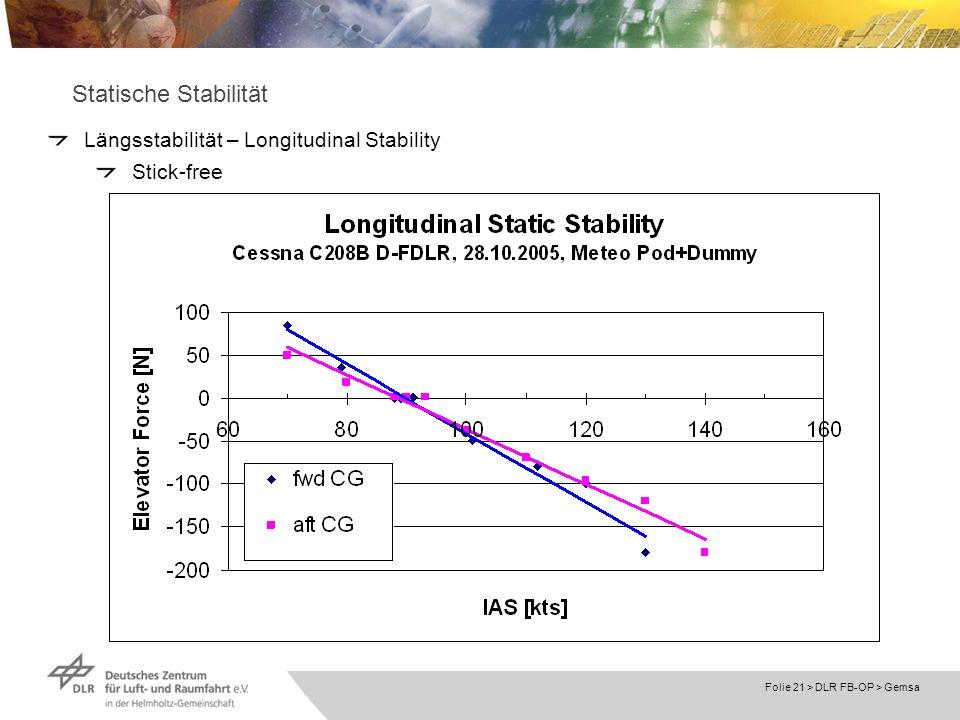 Folie 21 > DLR FB-OP > Gemsa Statische Stabilität Längsstabilität – Longitudinal Stability Stick-free