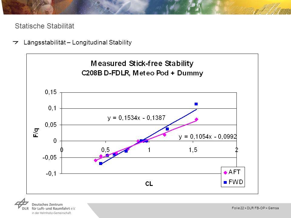 Folie 22 > DLR FB-OP > Gemsa Statische Stabilität Längsstabilität – Longitudinal Stability