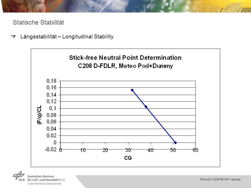 Folie 23 > DLR FB-OP > Gemsa Statische Stabilität Längsstabilität – Longitudinal Stability