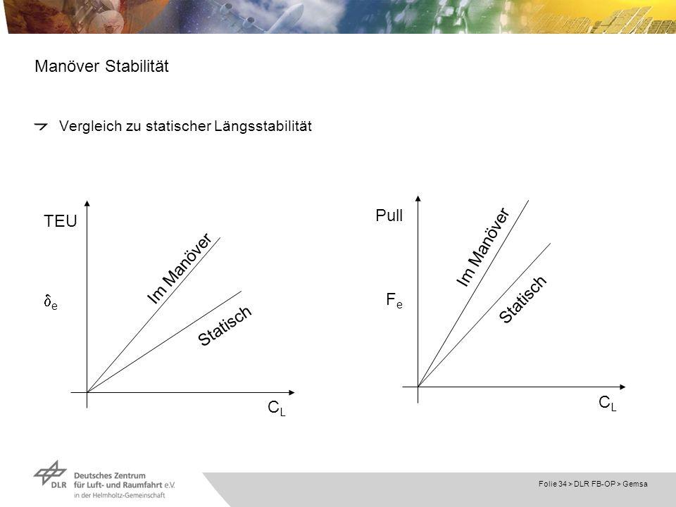 Folie 34 > DLR FB-OP > Gemsa Manöver Stabilität Vergleich zu statischer Längsstabilität TEU CLCL e Im Manöver Statisch Pull CLCL FeFe Im Manöver Stati