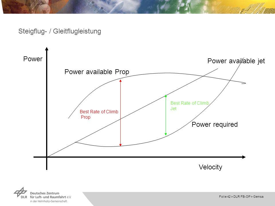 Folie 42 > DLR FB-OP > Gemsa Steigflug- / Gleitflugleistung Power required Power available Prop Power available jet Velocity Power Best Rate of Climb