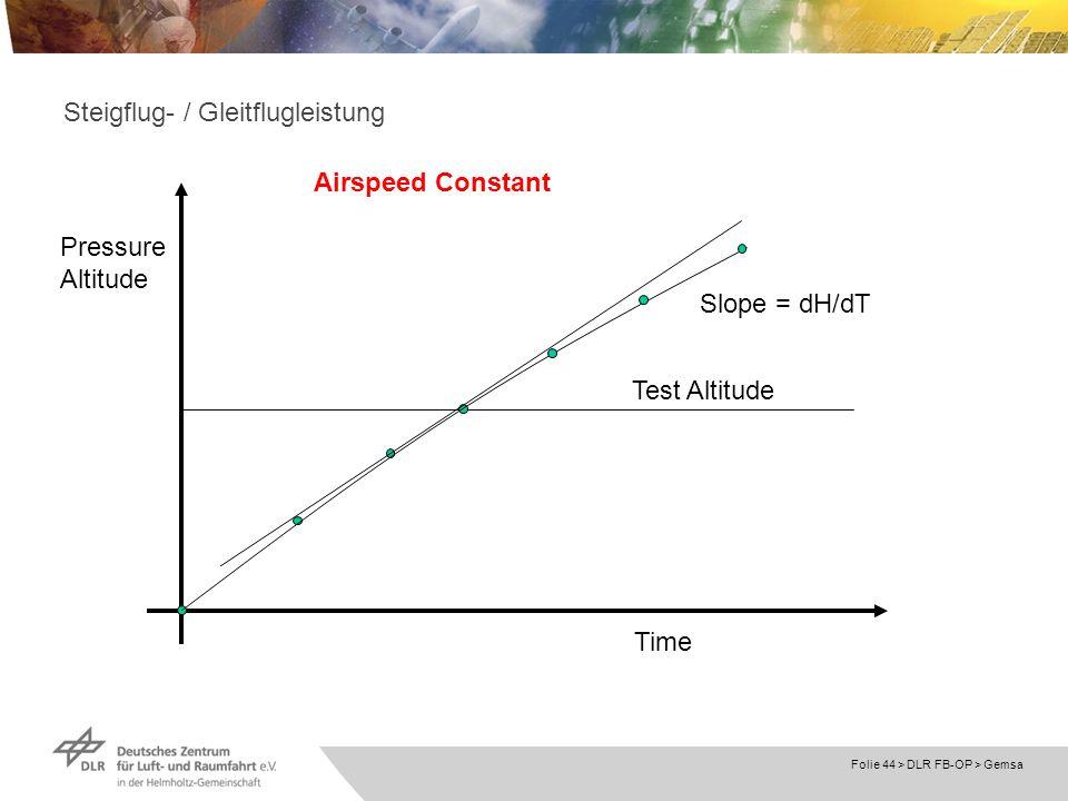 Folie 44 > DLR FB-OP > Gemsa Steigflug- / Gleitflugleistung Time Pressure Altitude Slope = dH/dT Test Altitude Airspeed Constant