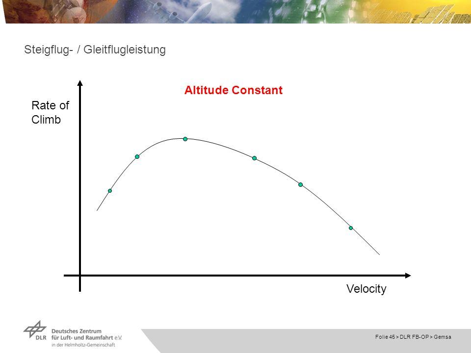 Folie 45 > DLR FB-OP > Gemsa Steigflug- / Gleitflugleistung Rate of Climb Velocity Altitude Constant