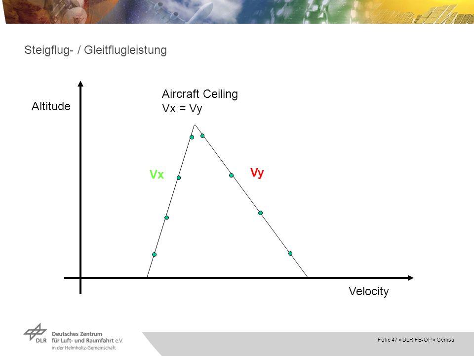 Folie 47 > DLR FB-OP > Gemsa Steigflug- / Gleitflugleistung Altitude Velocity Vx Vy Aircraft Ceiling Vx = Vy