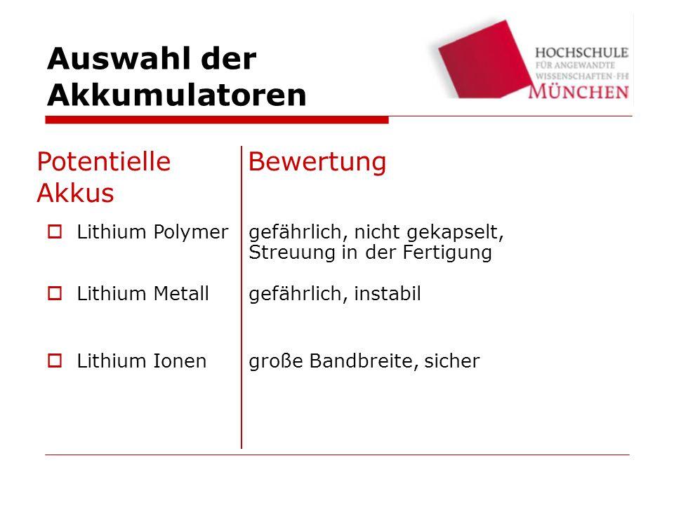 Auswahl der Akkumulatoren Potentielle Bewertung Akkus Lithium Polymer gefährlich, nicht gekapselt, Streuung in der Fertigung Lithium Metall gefährlich, instabil Lithium Ionengroße Bandbreite, sicher