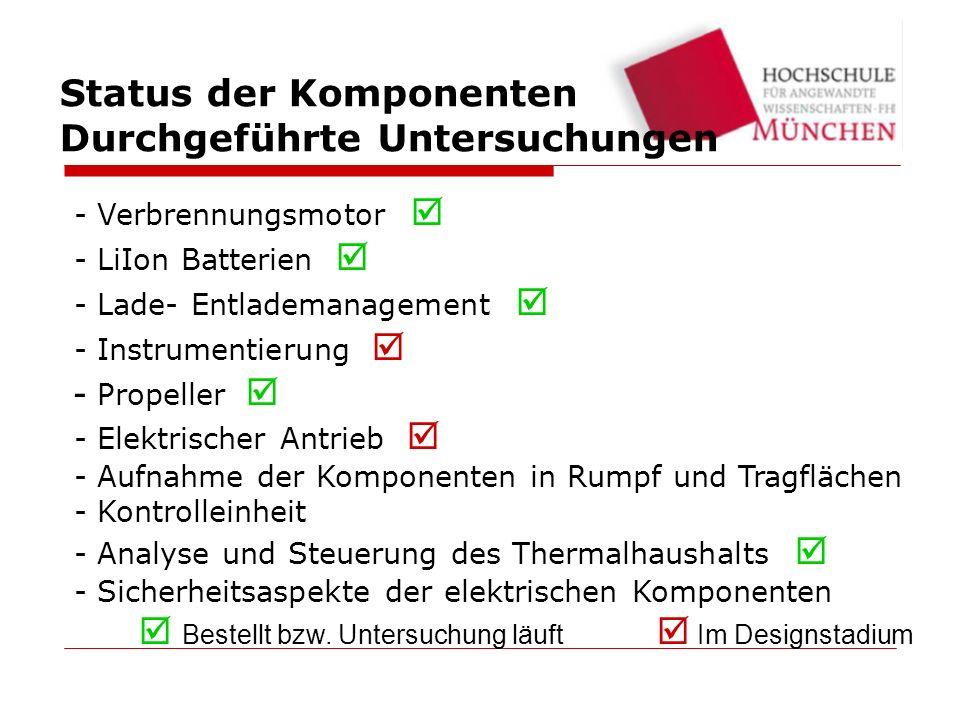 Status der Komponenten Durchgeführte Untersuchungen - Verbrennungsmotor - LiIon Batterien - Lade- Entlademanagement - Instrumentierung - Propeller - Elektrischer Antrieb - Aufnahme der Komponenten in Rumpf und Tragflächen - Kontrolleinheit - Analyse und Steuerung des Thermalhaushalts - Sicherheitsaspekte der elektrischen Komponenten Bestellt bzw.
