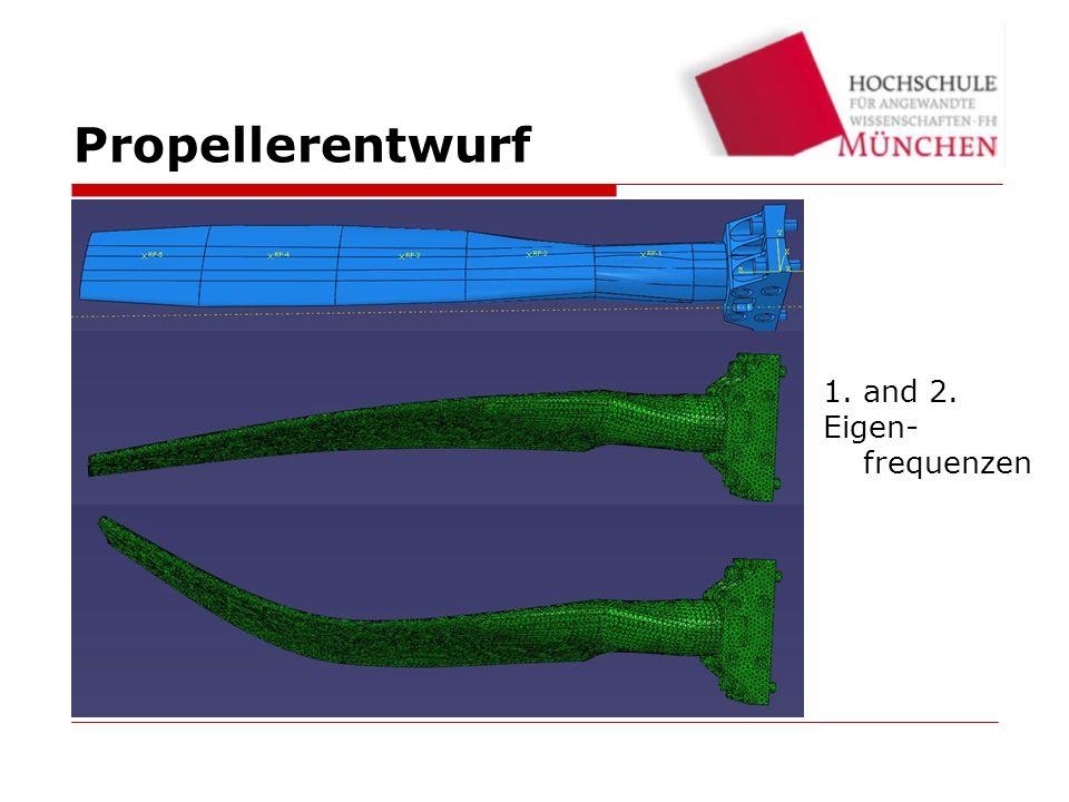 Propellerentwurf 1.and 2. Eigen- frequenzen