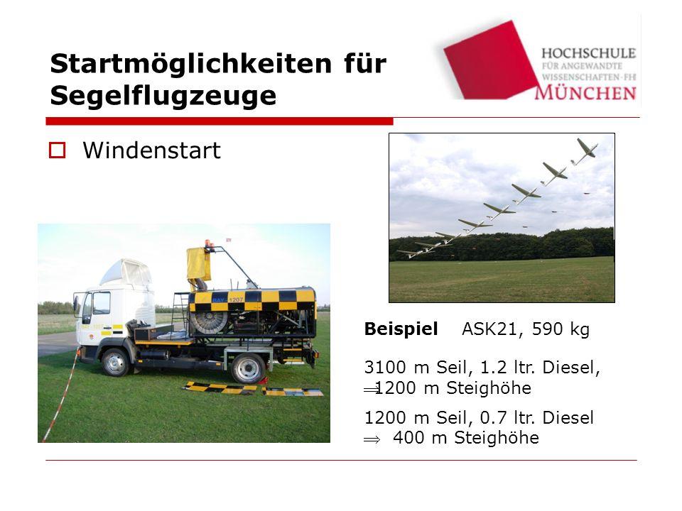 Windenstart Beispiel ASK21, 590 kg 3100 m Seil, 1.2 ltr.