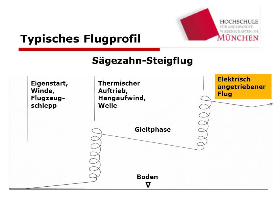 Sägezahn-Steigflug Typisches Flugprofil Boden Eigenstart, Winde, Flugzeug- schlepp Thermischer Auftrieb, Hangaufwind, Welle Gleitphase Elektrisch angetriebener Flug